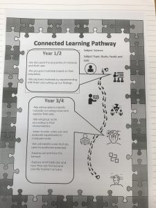 pathsways LKS2
